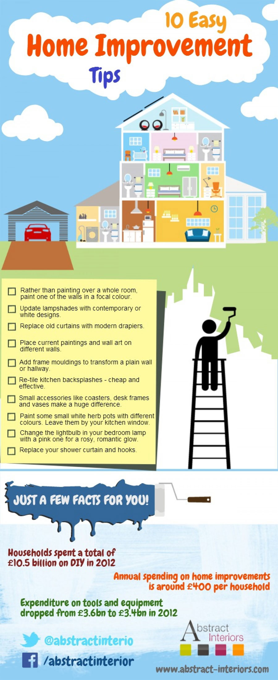 info2 - Home Improvement – These are the 4 main benefits of DIY
